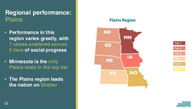 22 Regional performance: Plains • Performance in this region varies greatly, with 7 states scattered across 5 tiers of soc...