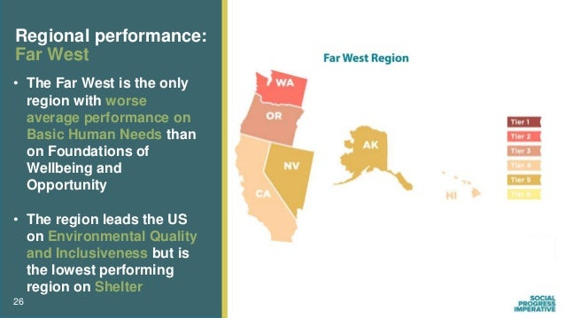 26 Regional performance: Far West • The Far West is the only region with worse average performance on Basic Human Needs th...