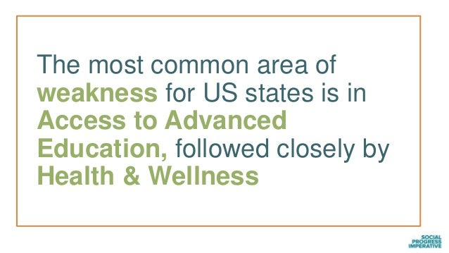The most common area of weakness for US states is in Access to Advanced Education, followed closely by Health & Wellness