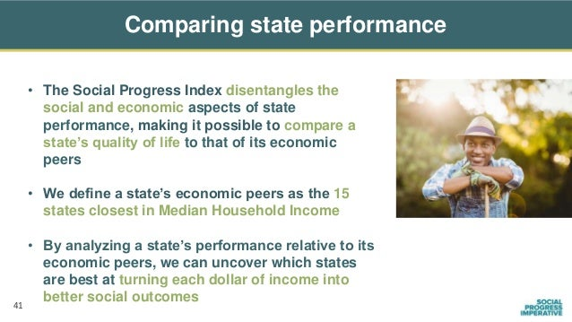 • The Social Progress Index disentangles the social and economic aspects of state performance, making it possible to compa...