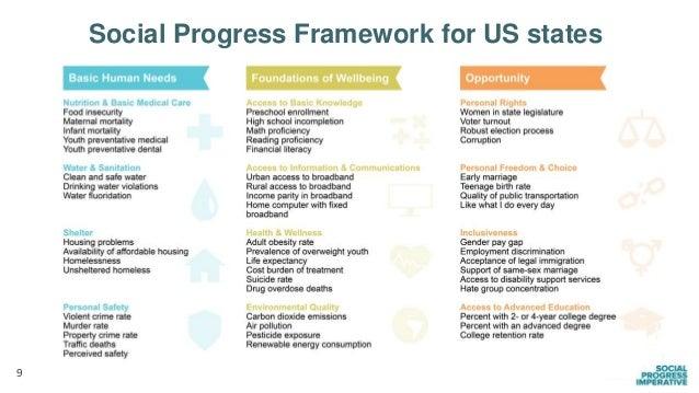 Social progress framework for US states 9 Social Progress Framework for US states