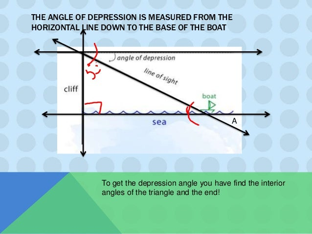 how to find the angle of depression of a triangle