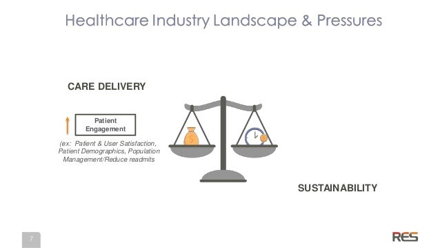 Healthcare Efficiency and Effectiveness, a Balancing Act