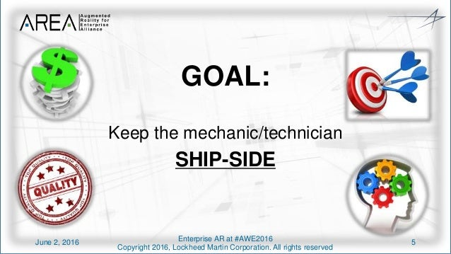 Enterprise AR at #AWE2016 Copyright 2016, Lockheed Martin Corporation. All rights reserved GOAL: Keep the mechanic/technic...