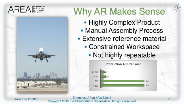 Enterprise AR at #AWE2016 Copyright 2016, Lockheed Martin Corporation. All rights reserved Why AR Makes Sense  Highly Com...