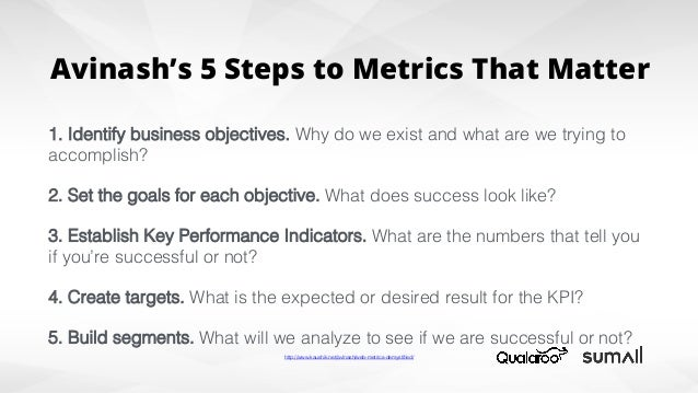 Example: Amazon Objective: sell stuff! Goal: increase revenue! KPI: average order size! Not a KPI: Retweets! Target: $42!