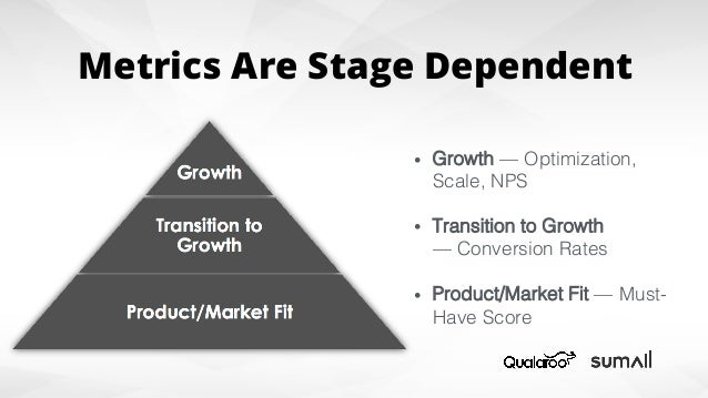 Metrics Are Stage Dependent • Growth — Optimization, Scale, NPS! • Transition to Growth —Conversion Rates! • Product/M...