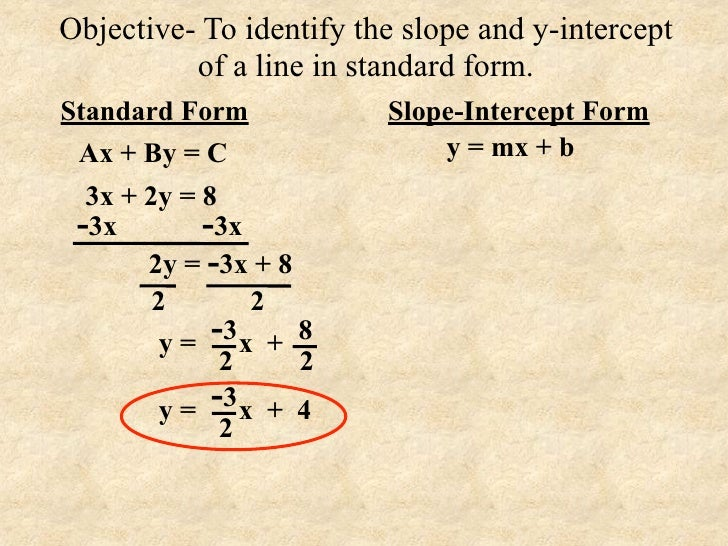 Finding The Slope And Y Intercept