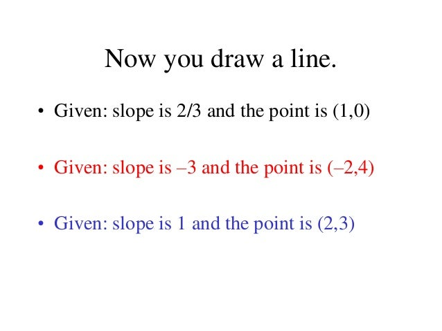 Drawing Lines With Given Slopes : Finding the slope of a line