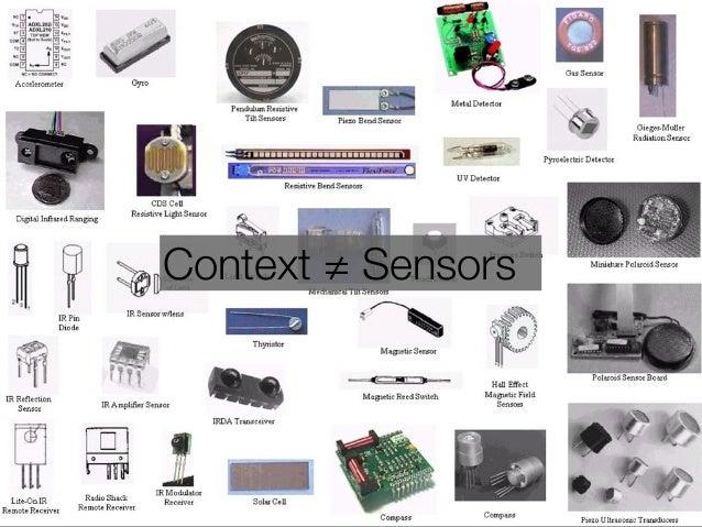 Thomas Wendt Surrounding Signifiers @thomas_wendt Context ≠ Sensors