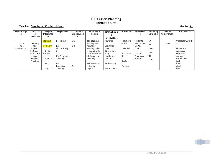 ESL Lesson Planning                                                                             Thematic Unit   Teacher: S...