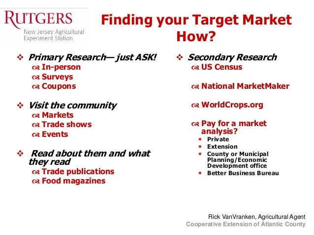 Finding Your Target Market 2013