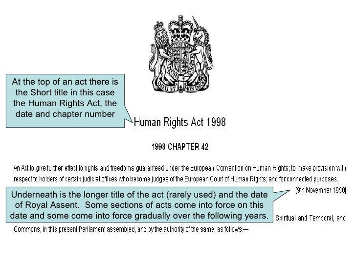 At the top of an act there is the Short title in this case the Human Rights Act, the date and chapter number Underneath is...