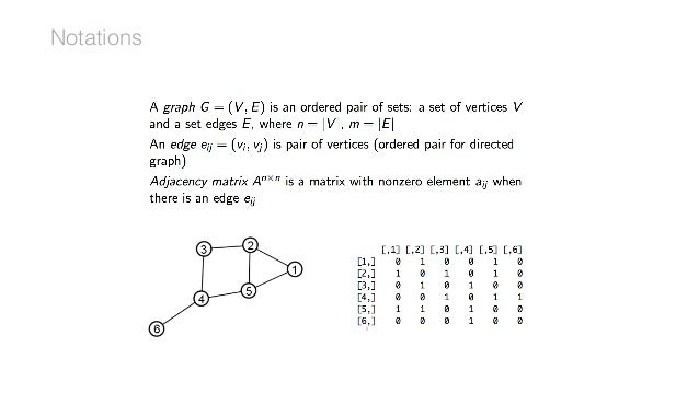 Find insights in graphs with python