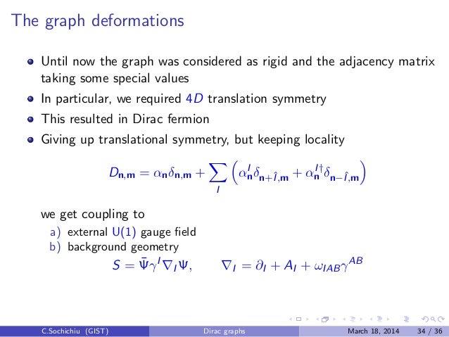 Dirac texture