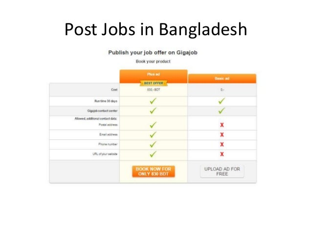 Search for Bangladesh jobs at Monster. Browse our collection of Bangladesh job listings, including openings in full time and part time.