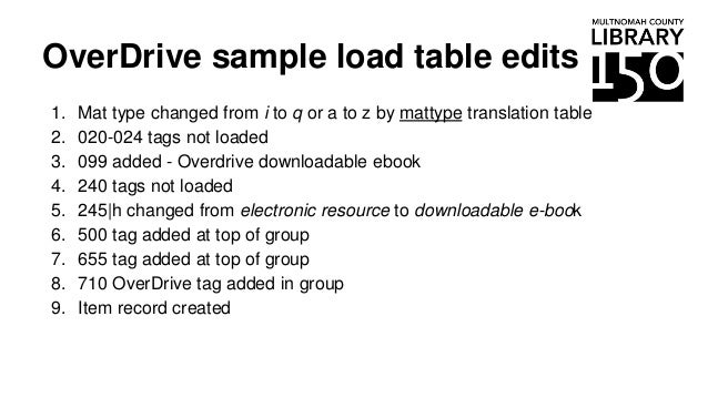 OverDrive sample load table edits 1. Mat type changed from i to q or a to z by mattype translation table 2. 020-024 tags n...