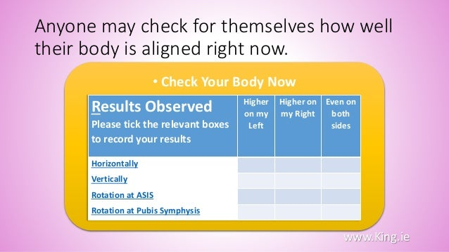 Lower Right Pelvic Pain