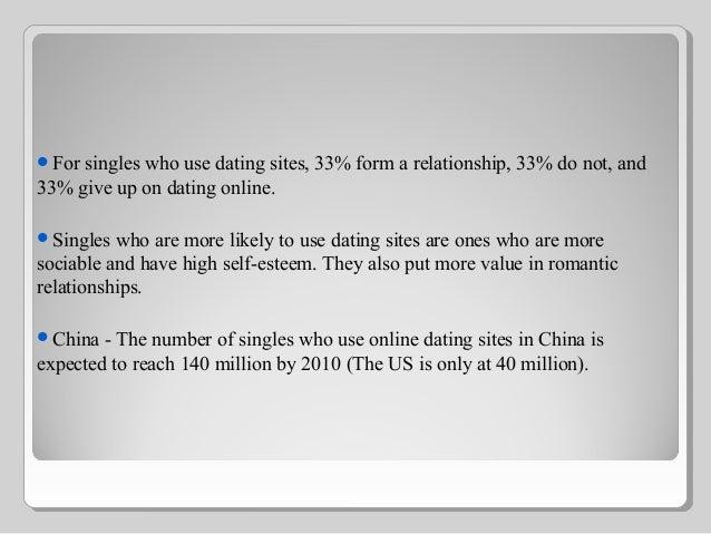 Hva jeg skal si når du kontakter noen online dating