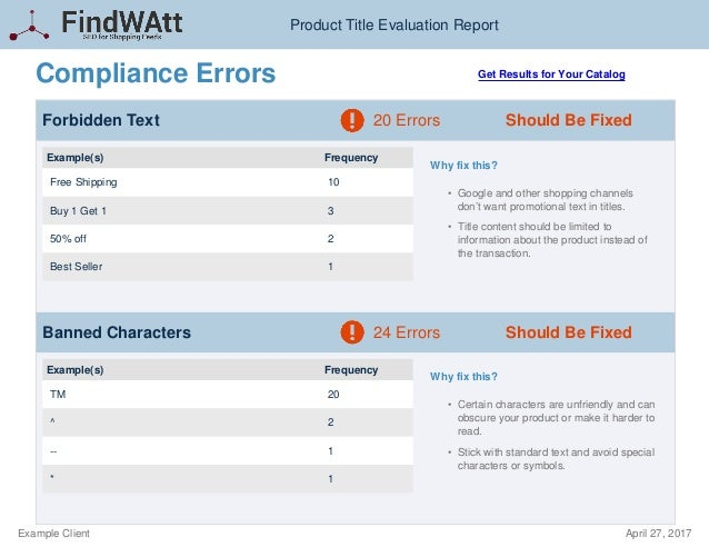FindWAtt Product Title Evaluation Report - Example Client
