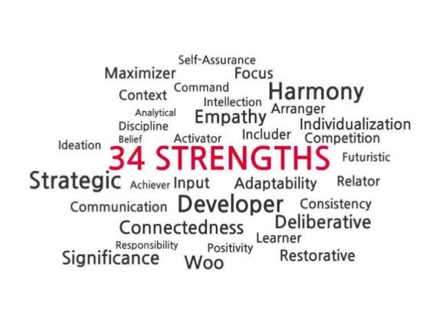 Strengths Finder 0