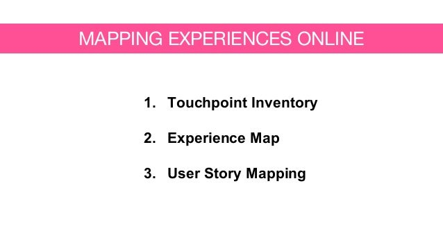 1. Touchpoint Inventory 2. Experience Map 3. User Story Mapping MAPPING EXPERIENCES ONLINE