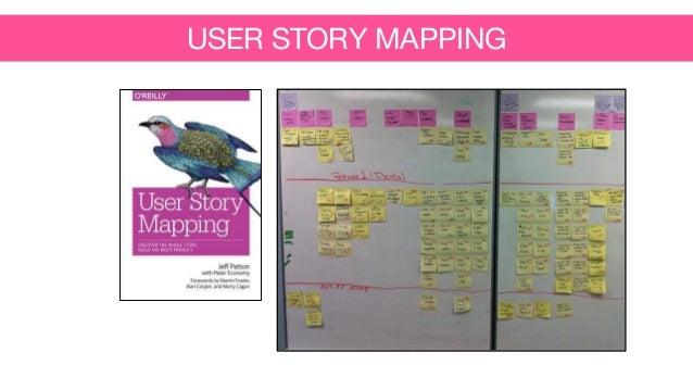 1. Brainstorming + Prioritization 2. Design Studio EXAMPLE