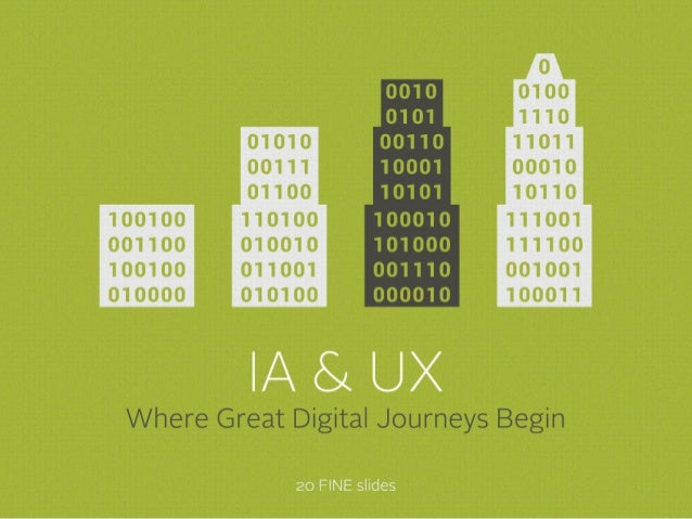 20 FINE Slides IA + UX Where Great Digital Brand Journeys Begin
