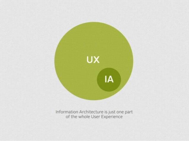 It's about the way it does things. It's about how it makes people feel. UX recognizes that a good digital service isn't ju...