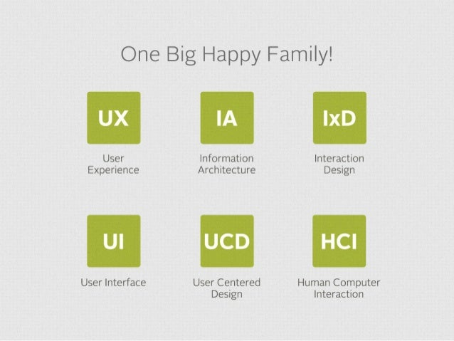 UX UCD IA IxD UI HCI User Experience Information Architecture Interaction Design User Interface User Centered Design Human...