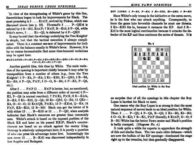 Fine, reuben  the ideas behind the chess openings
