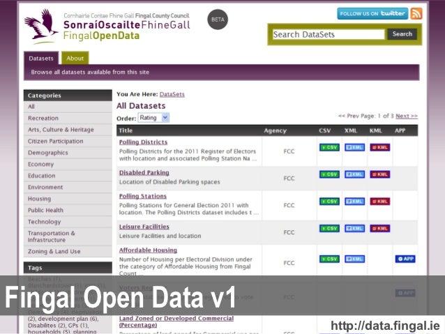 Fingal Open Data v1                      http://data.fingal.ie