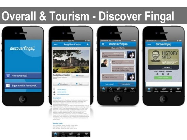 Overall & Tourism - Discover Fingal