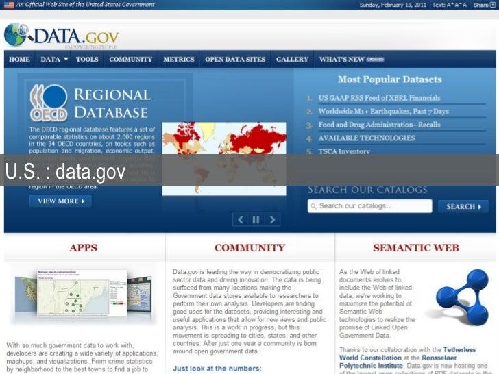 U.S. : data.gov