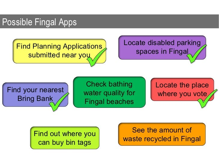 Possible Fingal Apps Check bathing water quality for Fingal beaches Find Planning Applications submitted near you See the ...