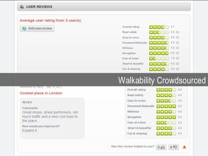 Walkability Crowdsourced