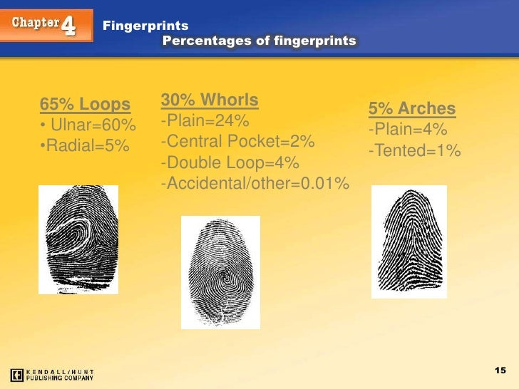 how to take a ridge count from a fingerprint
