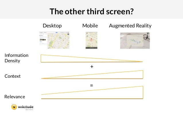 The other third screen?               Desktop   Mobile   Augmented RealityInformationDensity                             +...