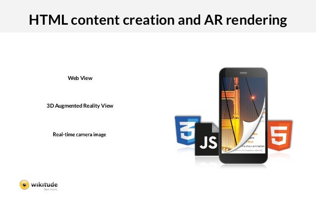 HTML content creation and AR rendering          Web View  3D Augmented Reality View
