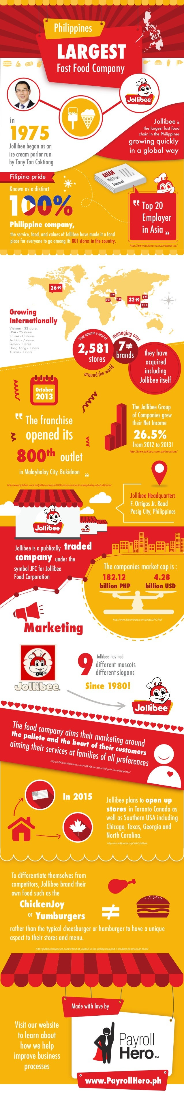 Growing Internationally Vietnam - 32 stores USA - 26 stores Brunei - 11 stores Jeddah - 7 stores Qatar - 1 store Hong Kong...