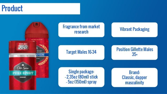old spice marketing What can old spice teach us about effective marketing actually, a whole lot as their 'the man your man could smell like' campaign commercial revolutionize.