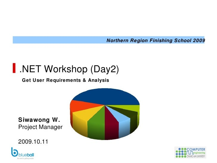 .NET Workshop (Day2) Siwawong W. Project Manager 2009.10.11 Get User Requirements & Analysis