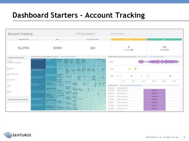 A Deep Dive into Tableau Dashboard Starters for Salesforce