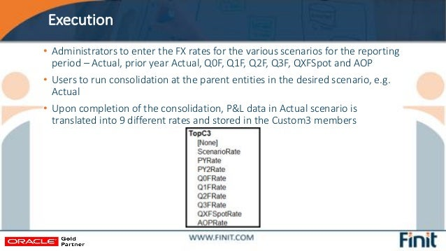 Finit - Creative Solutions for FX Analysis in HFM