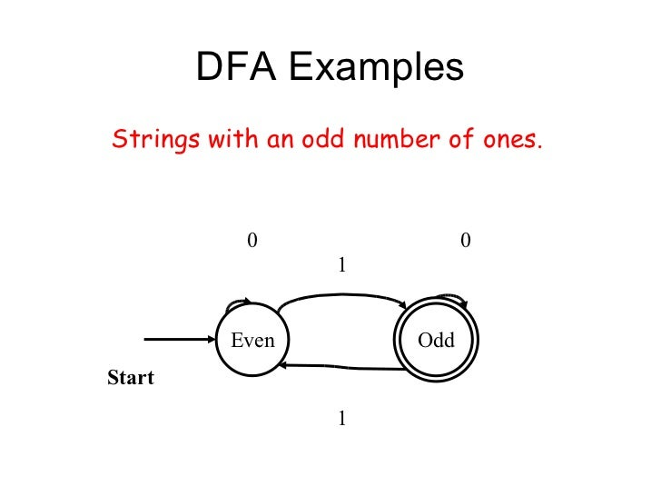 automata dfa The figure to the right is a simple deterministic finite automata that recognizes common identifiers and numbers for instance, assume.