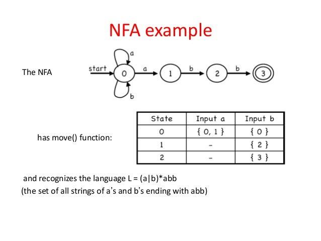 Finite automata-for-lexical-analysis