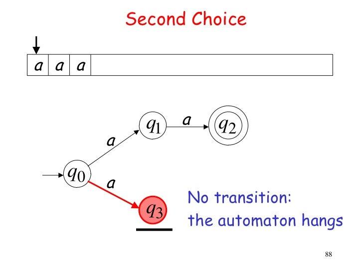 finite automata Introduction to finite automata languages deterministic finite automata representations of automata 2 alphabets an alphabet is any finite set of symbols.