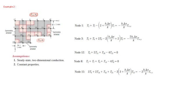 Finite difference equation