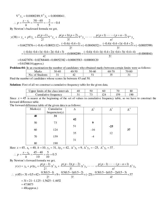 Finite difference &