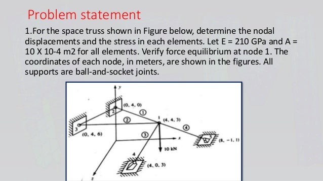 Finite element analysis of space truss by abaqus